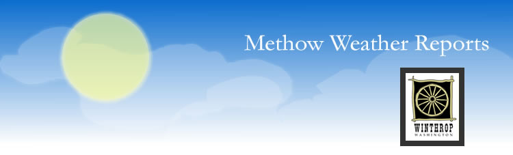 Methow Weather Reports